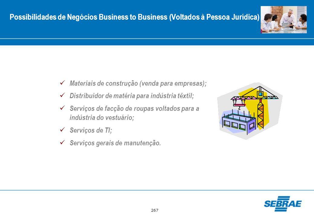 Possibilidades de Negócios Business to Business (Voltados à Pessoa Jurídica)