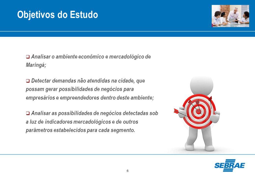 Objetivos do EstudoAnalisar o ambiente econômico e mercadológico de Maringá;