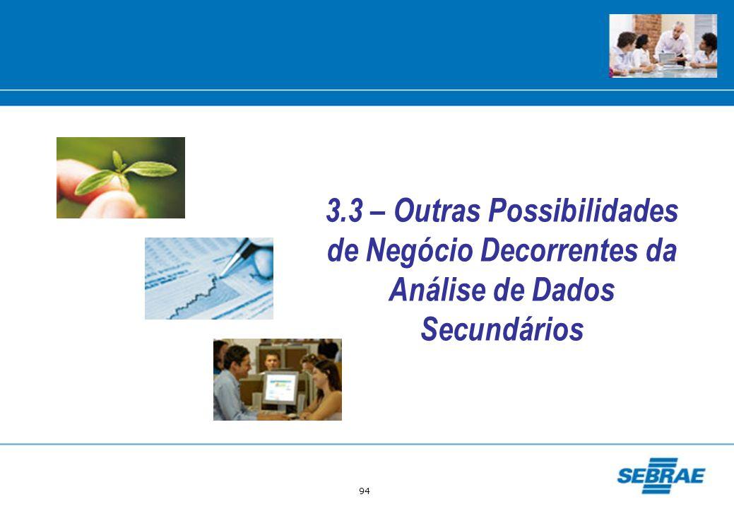 3.3 – Outras Possibilidades de Negócio Decorrentes da Análise de Dados Secundários