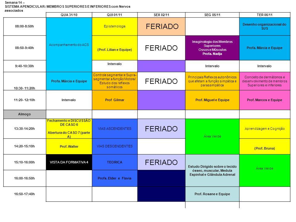 Semana 14 –SISTEMA APENDICULAR: MEMBROS SUPERIORES E INFERIORES com Nervos associados. QUA 31/10. QUI 01/11.