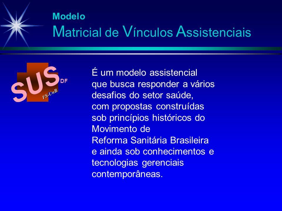 SUS Modelo Matricial de Vínculos Assistenciais