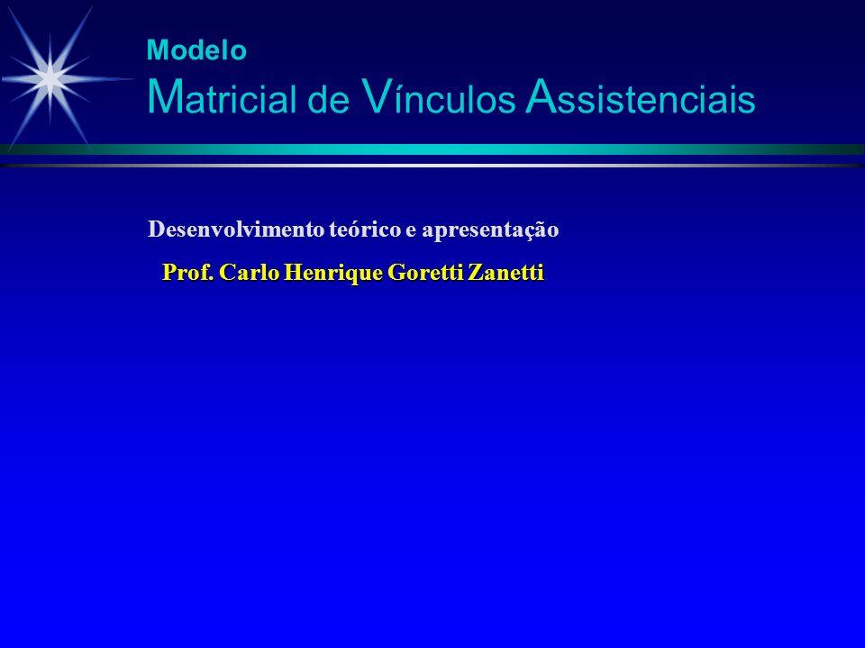 Modelo Matricial de Vínculos Assistenciais