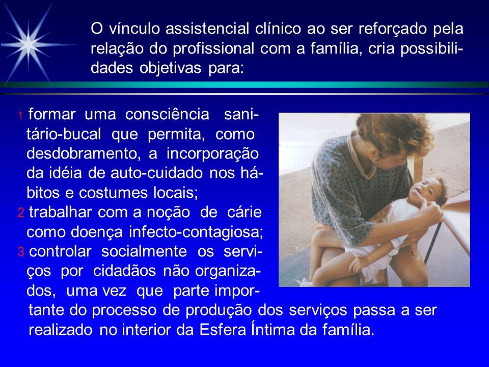 O vínculo assistencial clínico ao ser reforçado pela relação do profissional com a família, cria possibili- dades objetivas para: