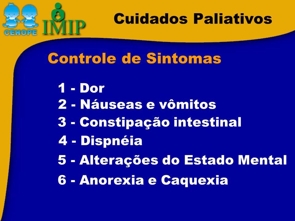 Cuidados Paliativos Controle de Sintomas 1 - Dor 2 - Náuseas e vômitos