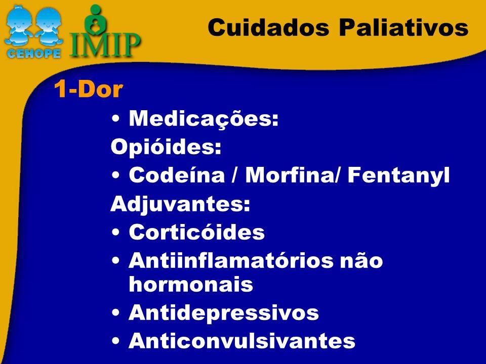 Cuidados Paliativos 1-Dor Medicações: Opióides: