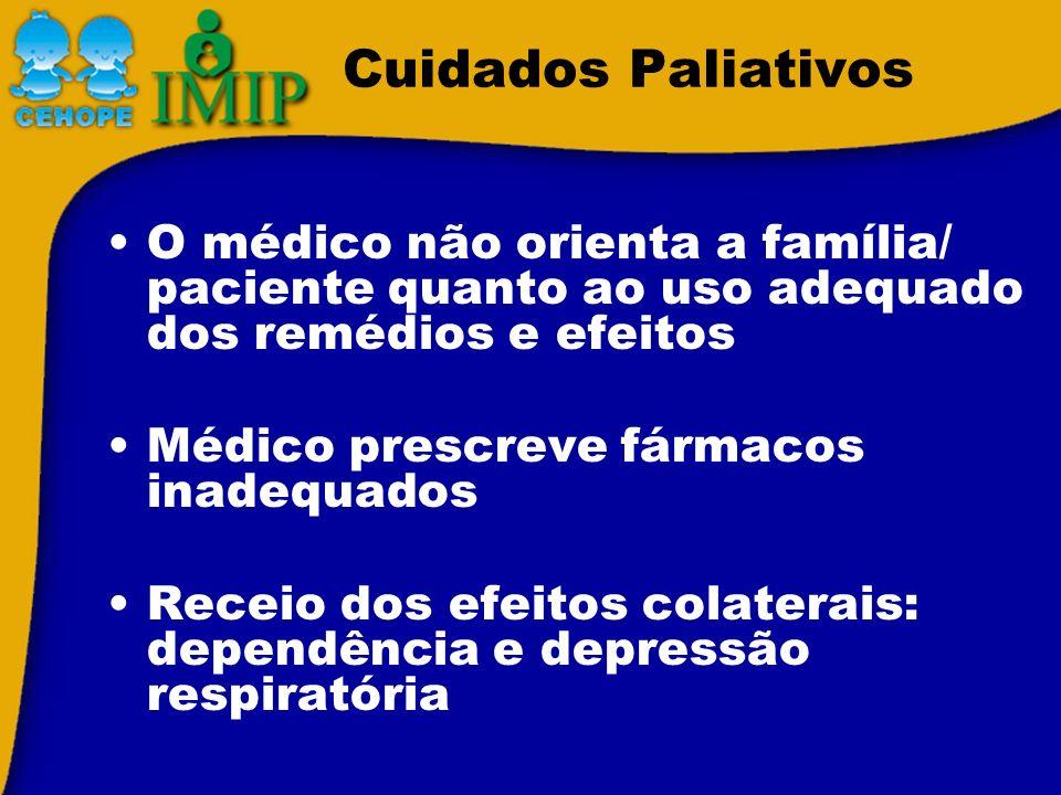 Cuidados Paliativos O médico não orienta a família/ paciente quanto ao uso adequado dos remédios e efeitos.