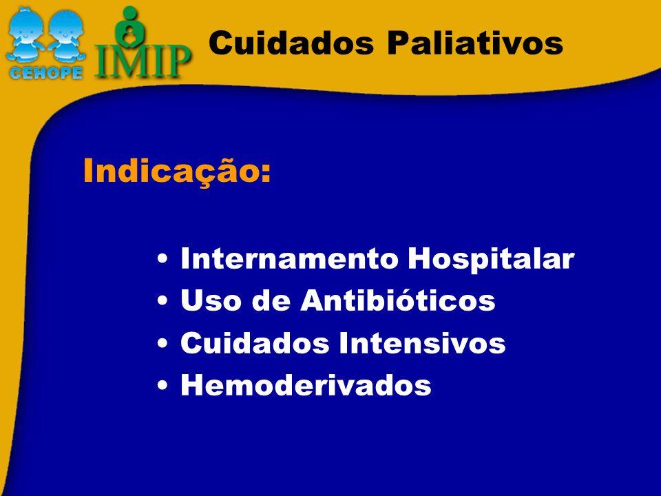 Cuidados Paliativos Indicação: Internamento Hospitalar