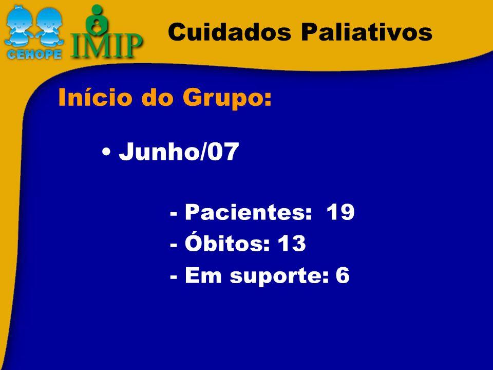 Cuidados Paliativos Início do Grupo: Junho/07 - Pacientes: 19