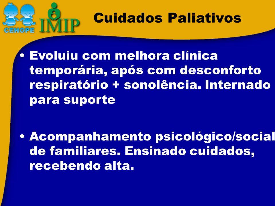 Cuidados Paliativos Evoluiu com melhora clínica temporária, após com desconforto respiratório + sonolência. Internado para suporte.