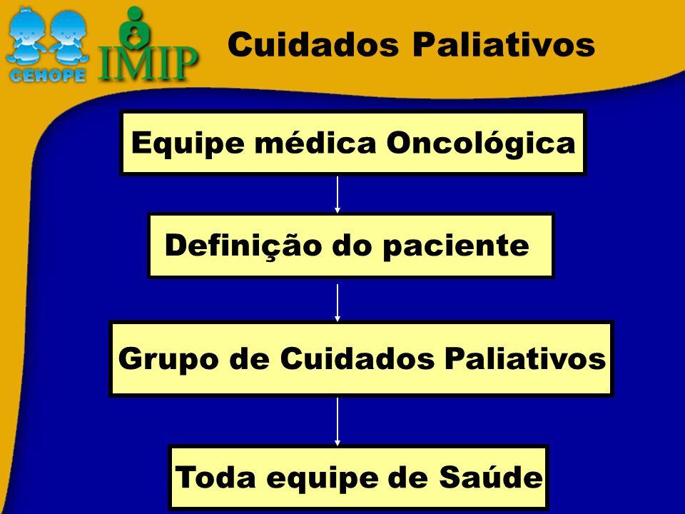 Cuidados Paliativos Equipe médica Oncológica Definição do paciente