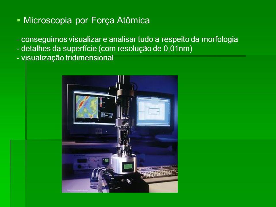Microscopia por Força Atômica - conseguimos visualizar e analisar tudo a respeito da morfologia - detalhes da superfície (com resolução de 0,01nm) - visualização tridimensional