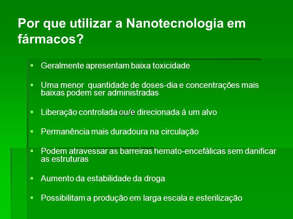 Por que utilizar a Nanotecnologia em fármacos