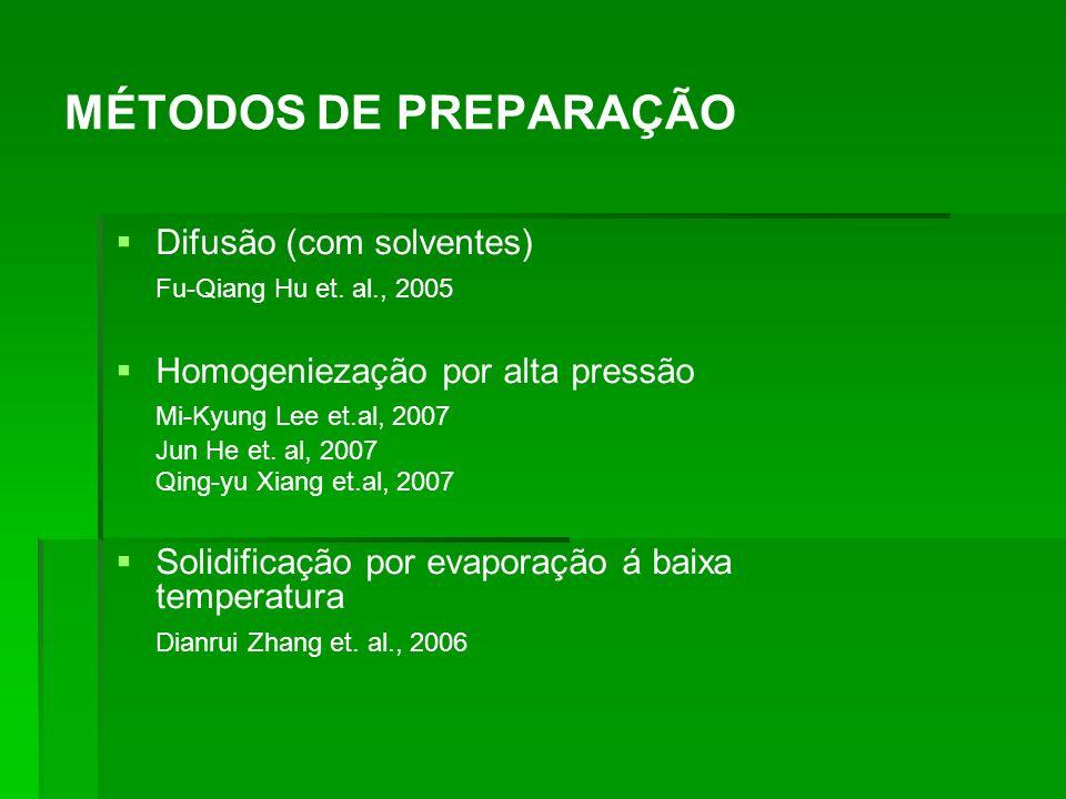 MÉTODOS DE PREPARAÇÃO Difusão (com solventes)
