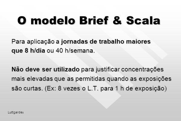 O modelo Brief & Scala Para aplicação a jornadas de trabalho maiores