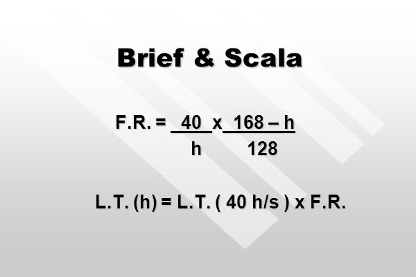 Brief & Scala h 128 L.T. (h) = L.T. ( 40 h/s ) x F.R.