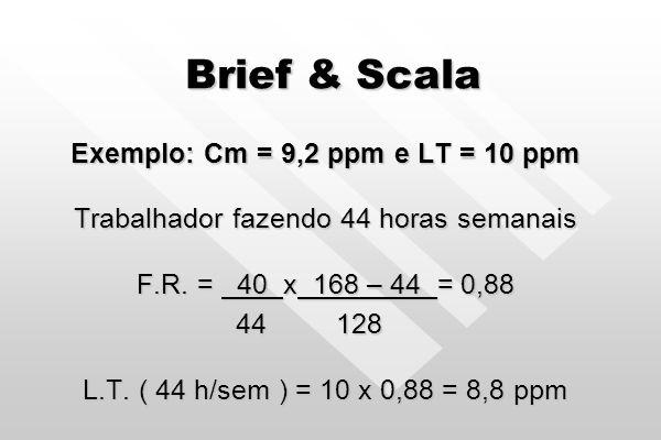 Exemplo: Cm = 9,2 ppm e LT = 10 ppm