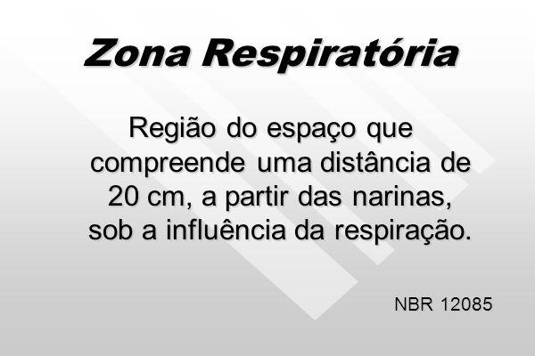 Zona Respiratória Região do espaço que compreende uma distância de 20 cm, a partir das narinas, sob a influência da respiração.