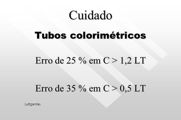 Cuidado Tubos colorimétricos Erro de 25 % em C > 1,2 LT