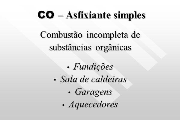 CO – Asfixiante simples