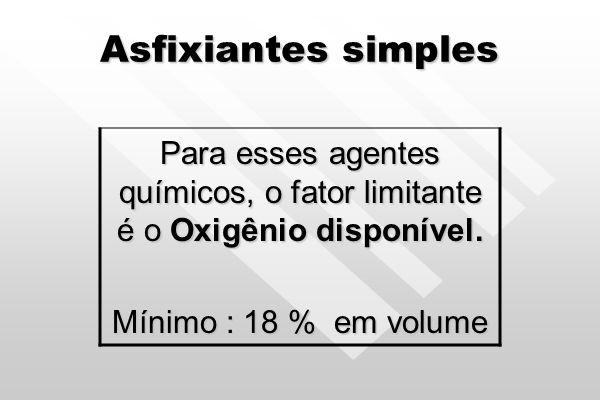 Asfixiantes simples Para esses agentes químicos, o fator limitante é o Oxigênio disponível.