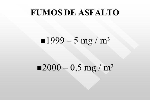 FUMOS DE ASFALTO 1999 – 5 mg / m³ 2000 – 0,5 mg / m³