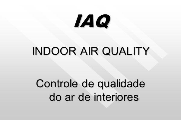 Controle de qualidade do ar de interiores