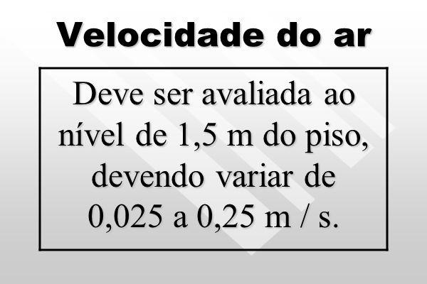 Velocidade do ar Deve ser avaliada ao nível de 1,5 m do piso, devendo variar de 0,025 a 0,25 m / s.