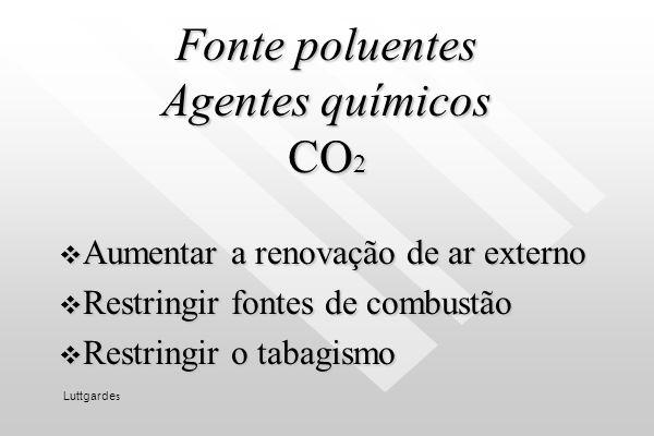 Fonte poluentes Agentes químicos CO2