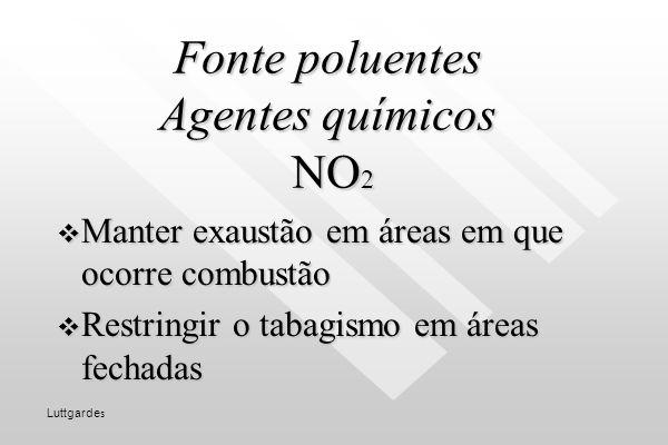 Fonte poluentes Agentes químicos NO2
