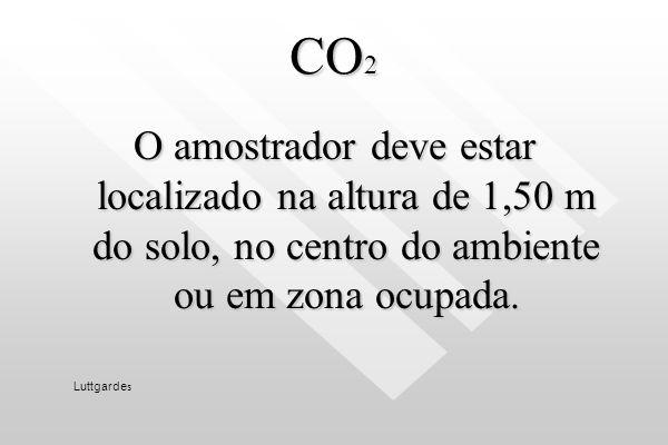CO2 O amostrador deve estar localizado na altura de 1,50 m do solo, no centro do ambiente ou em zona ocupada.