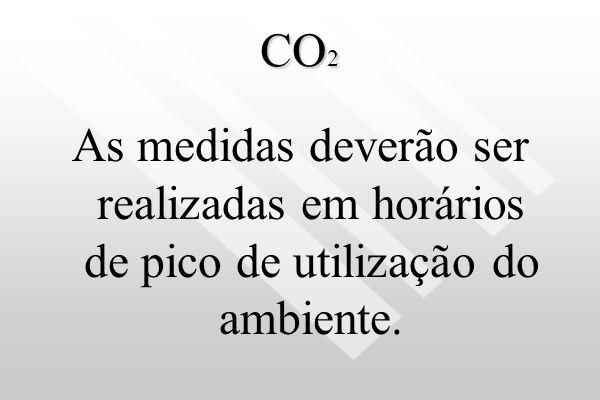 CO2 As medidas deverão ser realizadas em horários de pico de utilização do ambiente.