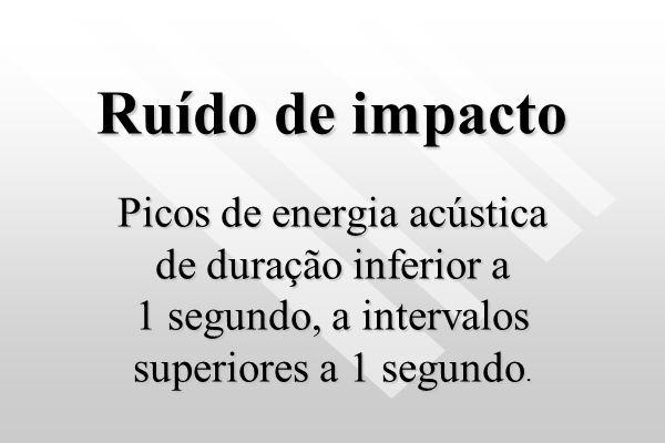 Ruído de impacto Picos de energia acústica de duração inferior a 1 segundo, a intervalos superiores a 1 segundo.