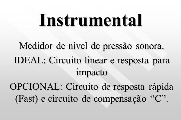 Instrumental Medidor de nível de pressão sonora.