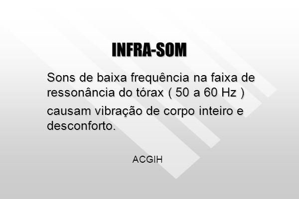 INFRA-SOM Sons de baixa frequência na faixa de ressonância do tórax ( 50 a 60 Hz ) causam vibração de corpo inteiro e desconforto.