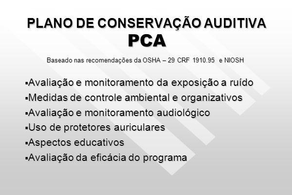 PLANO DE CONSERVAÇÃO AUDITIVA PCA