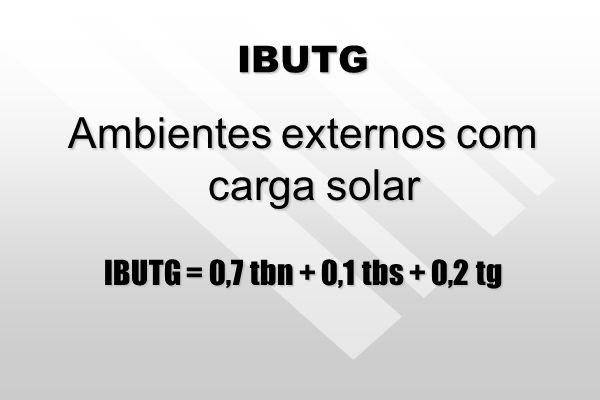 Ambientes externos com carga solar