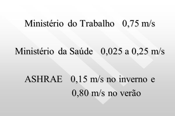 Ministério do Trabalho 0,75 m/s Ministério da Saúde 0,025 a 0,25 m/s