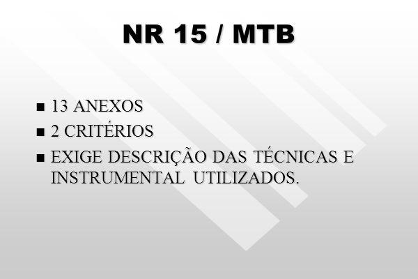 NR 15 / MTB 13 ANEXOS 2 CRITÉRIOS