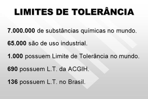 LIMITES DE TOLERÂNCIA 7.000.000 de substâncias químicas no mundo.