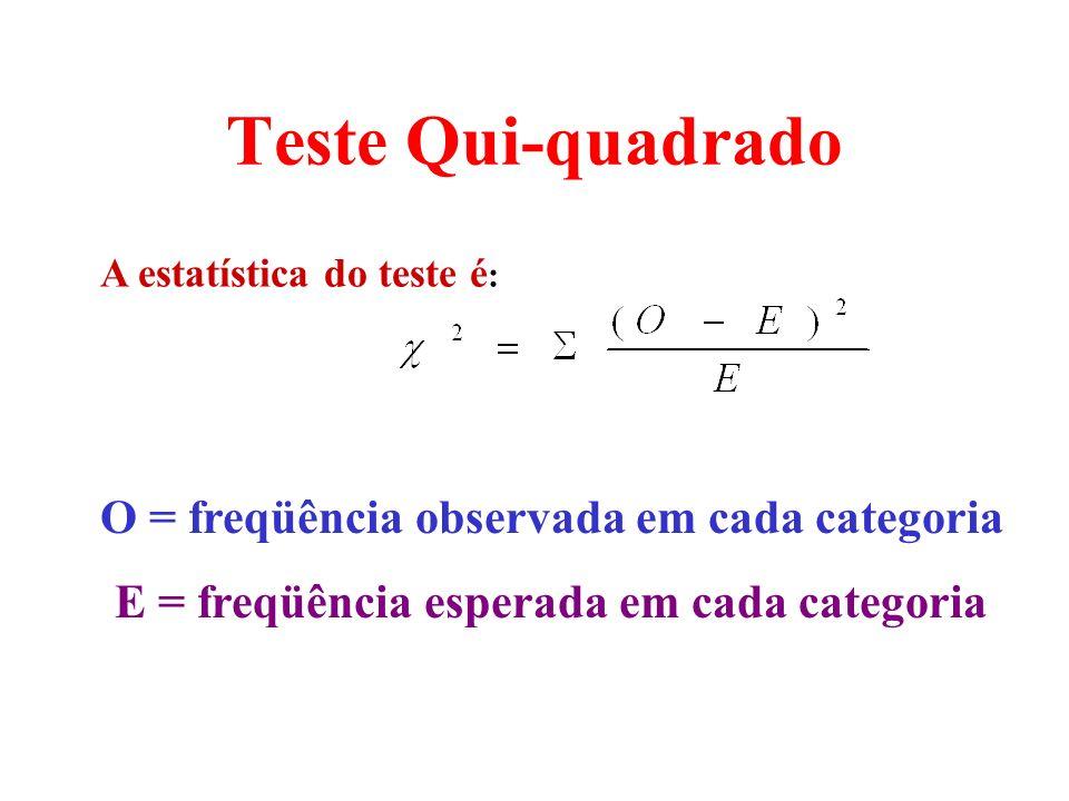 Teste Qui-quadrado O = freqüência observada em cada categoria