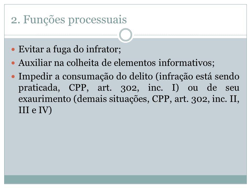2. Funções processuais Evitar a fuga do infrator;