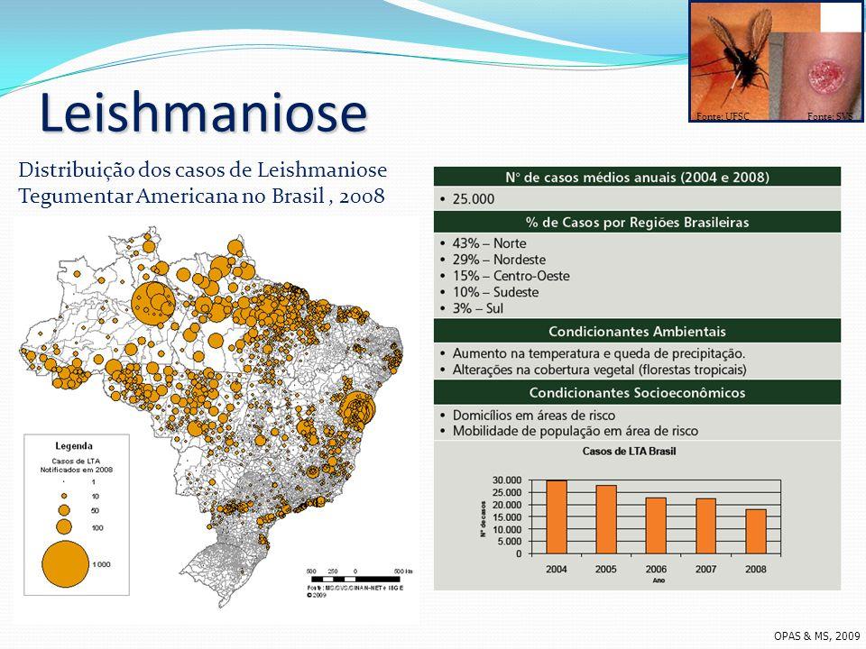 Leishmaniose Fonte: UFSC. Fonte: SVS. Distribuição dos casos de Leishmaniose Tegumentar Americana no Brasil , 2008.
