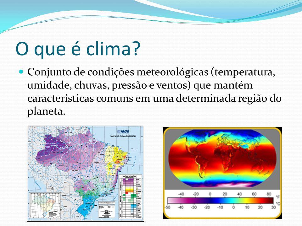 O que é clima