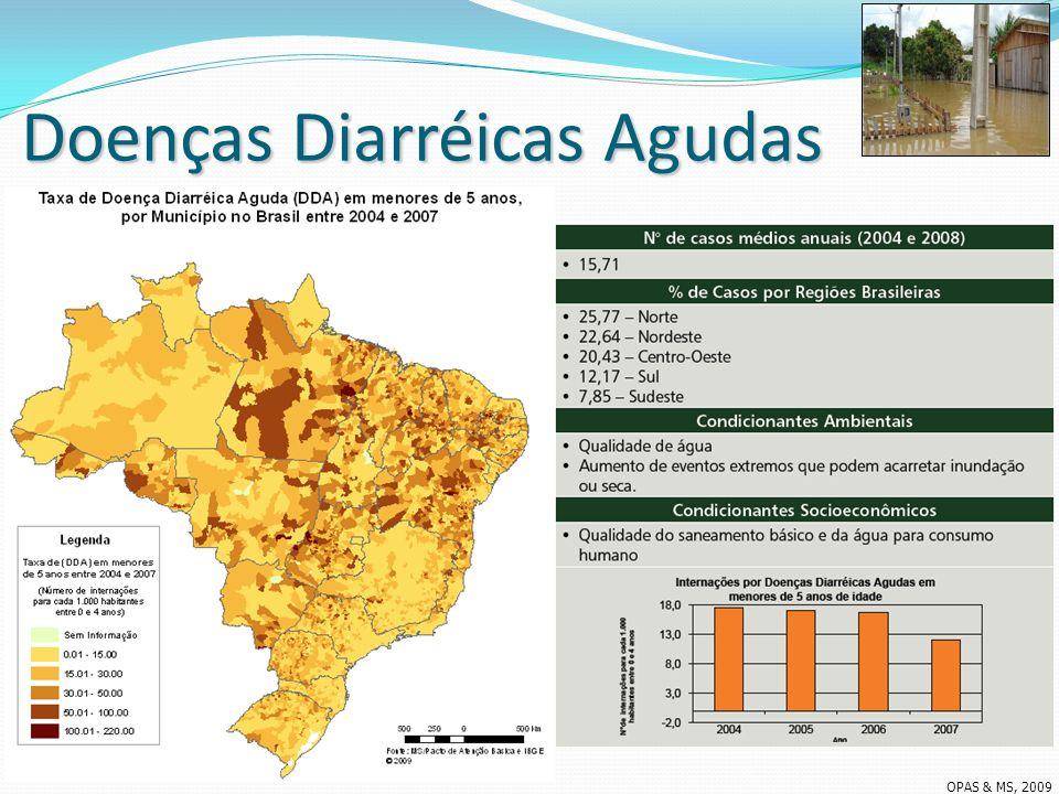 Doenças Diarréicas Agudas