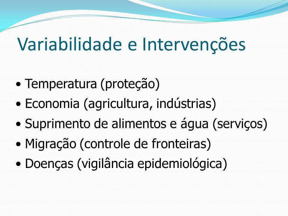 Variabilidade e Intervenções