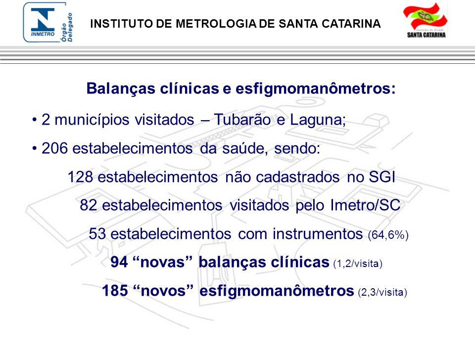 Balanças clínicas e esfigmomanômetros: