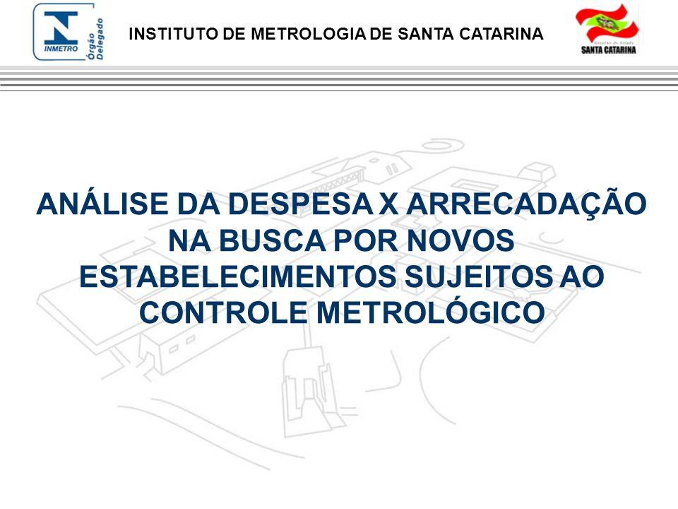 ANÁLISE DA DESPESA X ARRECADAÇÃO NA BUSCA POR NOVOS ESTABELECIMENTOS SUJEITOS AO CONTROLE METROLÓGICO