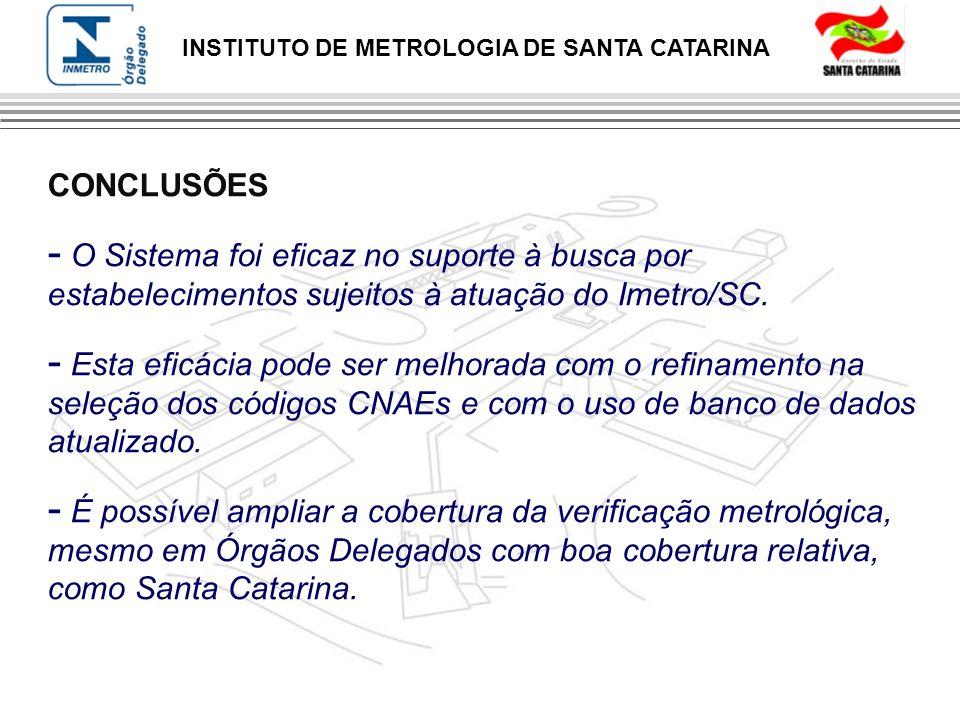 CONCLUSÕES O Sistema foi eficaz no suporte à busca por estabelecimentos sujeitos à atuação do Imetro/SC.