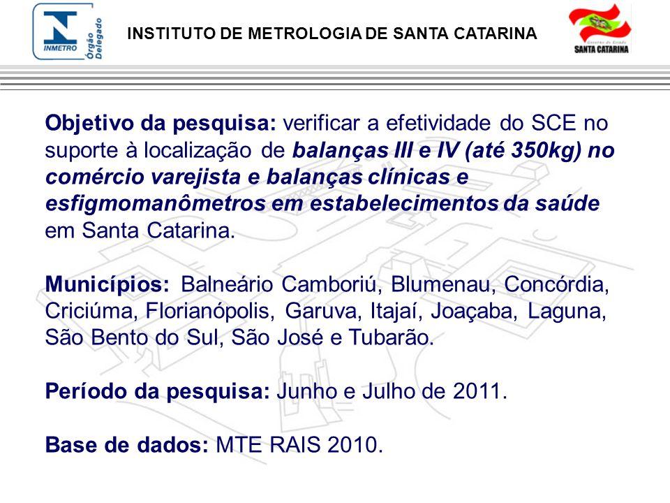 Objetivo da pesquisa: verificar a efetividade do SCE no suporte à localização de balanças III e IV (até 350kg) no comércio varejista e balanças clínicas e esfigmomanômetros em estabelecimentos da saúde em Santa Catarina.