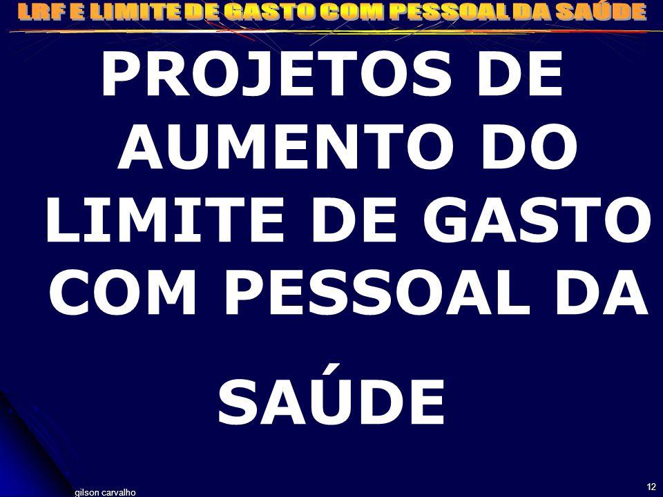 PROJETOS DE AUMENTO DO LIMITE DE GASTO COM PESSOAL DA